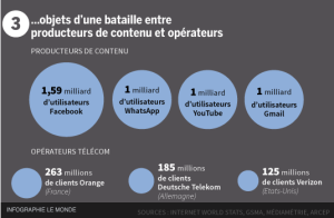 Carré Pluriel Marie Rebeyrolle Neutralité Internet 3