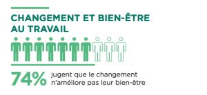 Carré Pluriel Marie Rebeyrolle Conduite du Changement 2